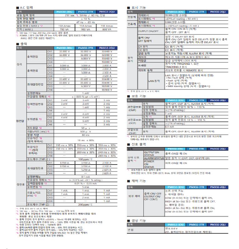 PMX-multi설명2.jpg